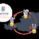 swircle_web_800x533